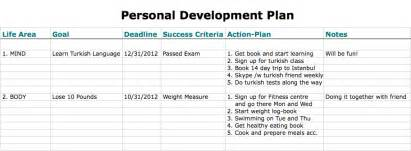 6 free personal development plan templates excel pdf formats