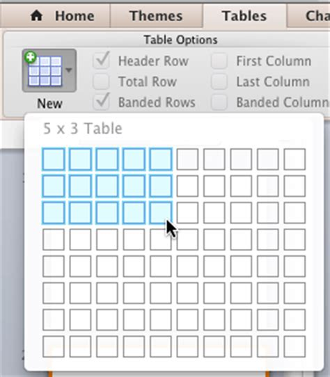 Html Table Column Insert Tables In Powerpoint 2011 For Mac Mac Tutorials