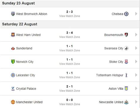Football Results Table Premier League Table Results And Remaining Fixtures