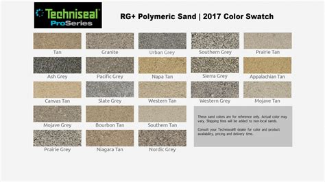 rg polymeric sand for the jointing of standard paver