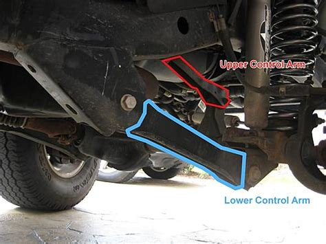 Jeep Jk Wobble Wrangler Wobble What Causes It And How To Fix It