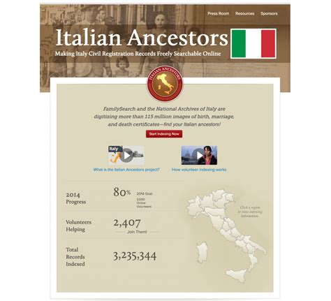 Italian Birth Records Free Free Archives Ongenealogy