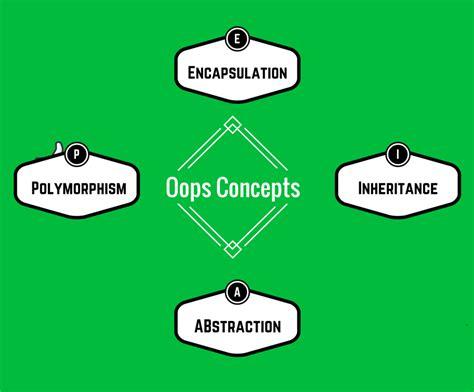 java tutorial oops concepts top 20 oops concepts interview questions instanceofjava