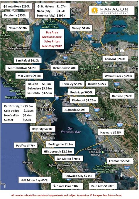 Bay Area Home Prices by Bay Area Housing Prices Charts Solaegui