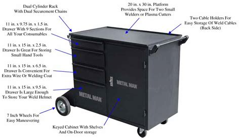 welding cabinet with drawers welding cabinet with drawers 100 images thrifty
