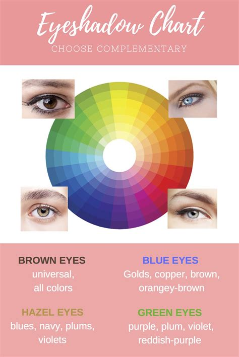 what colors make blue pop all about should you match your eye makeup with your