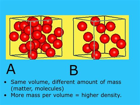 mass matter properties of matter physical and chemical properties