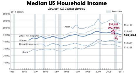 medium wage us economy jobenomics