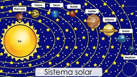 imagenes de maqueta de urano docenteca el sistema solar con actividades