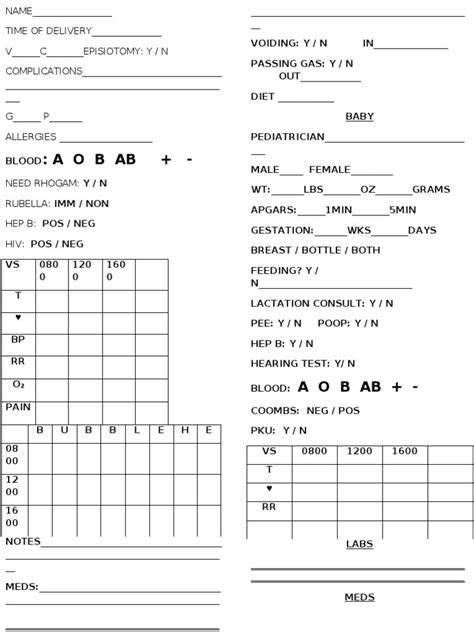 Labor And Delivery Report Template Postpartum Report Sheet
