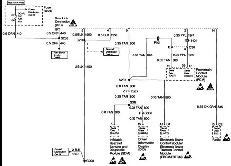 wiring diagram for 2003 chevy venture get free image