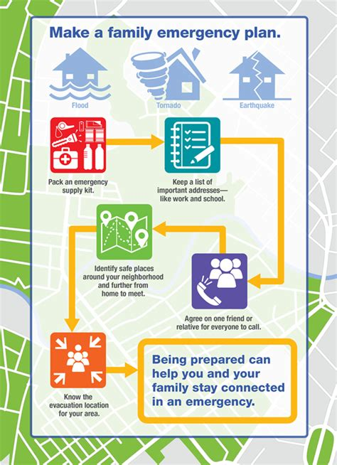 emergency plan for home make a family emergency plan infographic healthy life