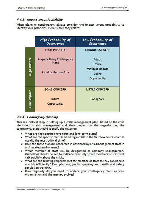 advanced leadership skills training  materials