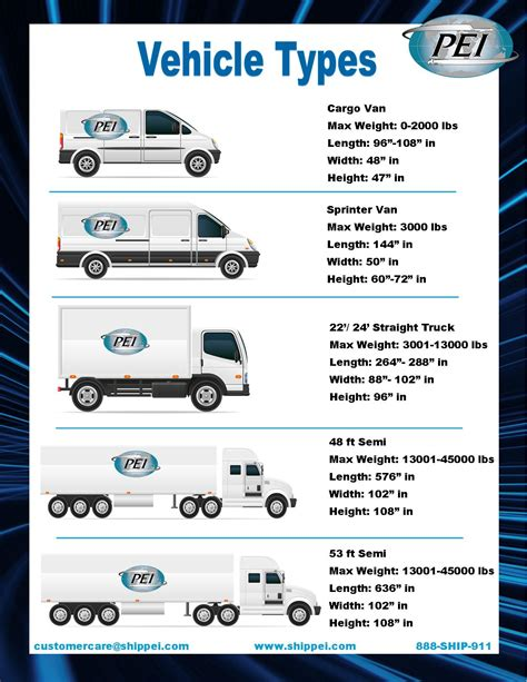 Car Types By by Atl Vehicle Types