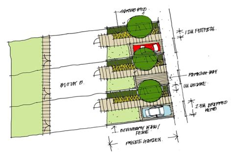 residential landscape plan www pixshark images galleries with a bite