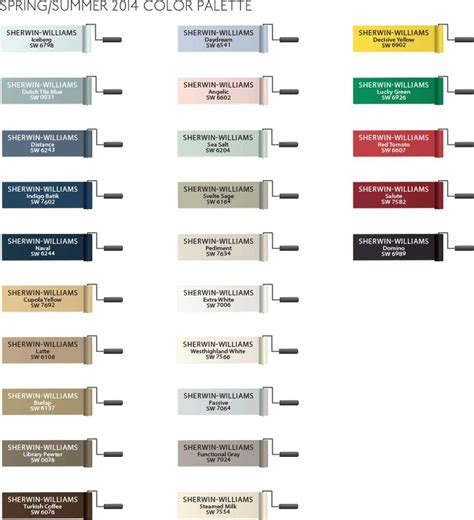pottery barn paint colors 2014 pottery barn summer 2014 color palette many of