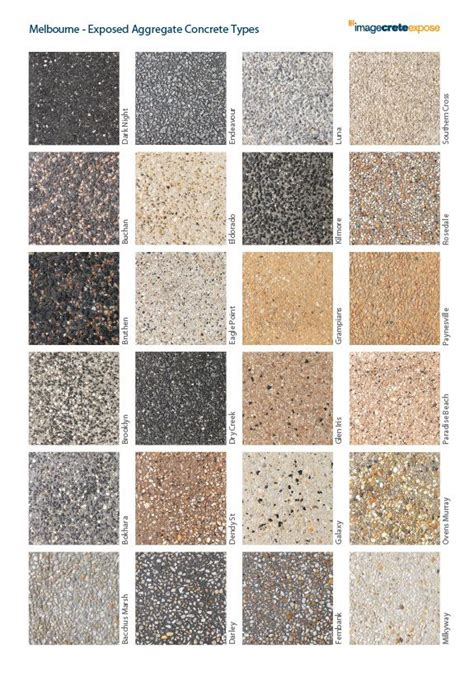 types of paving material exposed aggregate concrete types materials texture in 2019