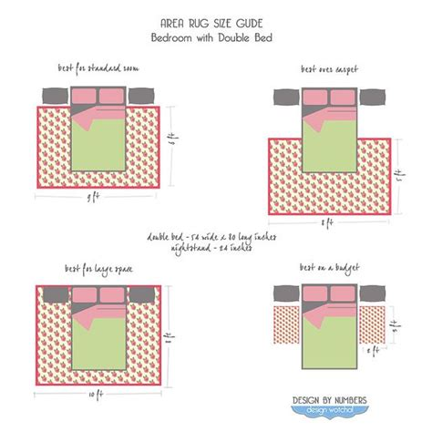 size of double bedroom 21 best images about rug guide on pinterest carpets top