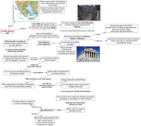 origini luoghi e sviluppo della civilta greca dove e