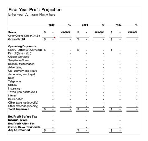 profit and loss projection template four year profit projection template