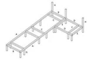 Comment Fabriquer Une Table 224 Roulettes Et Une Banquette