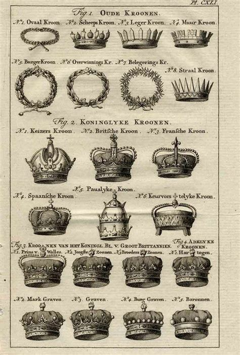 types of crown on head for hair styles history of princess crowns reference pinterest