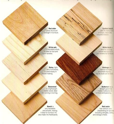 different types of furniture materials furniture and wood types sles for client reference custom