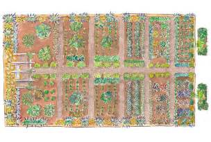 How To Layout A Vegetable Garden 16 Free Garden Plans Garden Design Ideas