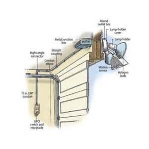 how to install outdoor flood lights installing outdoor electrical junction box installing