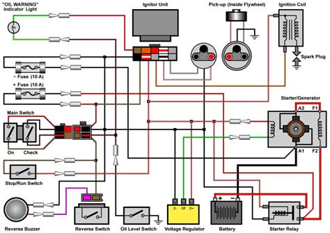 wiring diagram yamaha golf cart wiring diagram gas