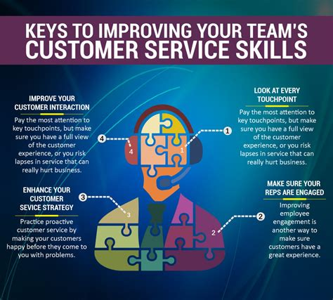 service tips tips to improve your customer service skills visual ly