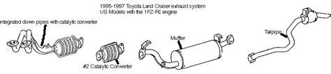 Toyota Echo P0420 Wtb Land Cruiser Exhaust System Toyota Nation Forum