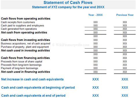 cash flow statement example statement of cash flow indirect method
