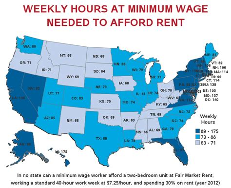 average rent by state minimum wage average rent