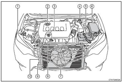 toyota corolla nze 121 engine diagram toyota auto parts