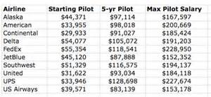 Air Cargo Management Salary In India Malaysia Airlines Flight Mh370 Ended In The Southern