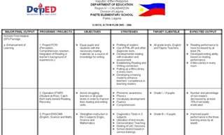 philippines basic education july 2012