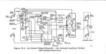 air plumbing diagram for a b75 air systems and brakes bigmacktrucks