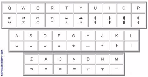 printable korean letters printable english korean keyboard chart free to print