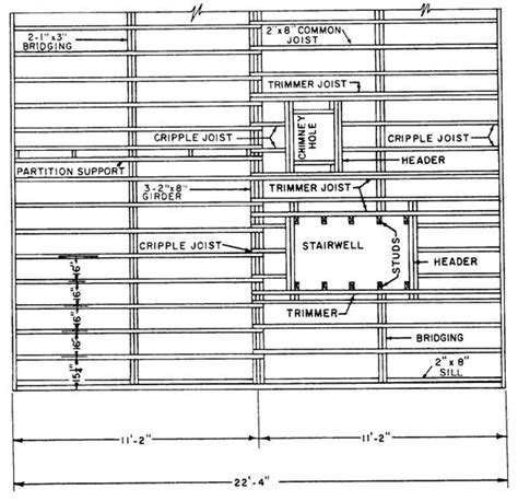 typical floor framing plan construction drawings