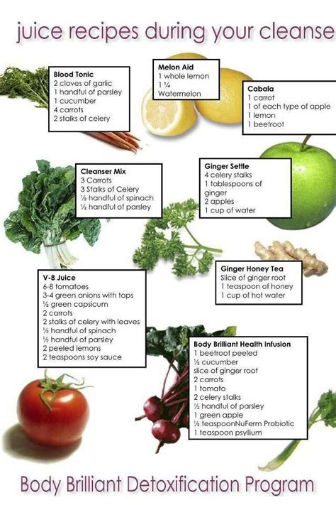 Detox Juice Recipes by Detox Cleansing Juice Cleanse