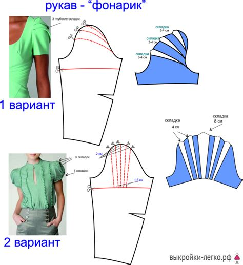 sleeve pattern pinterest a modification of the sleeve pattern patterns and