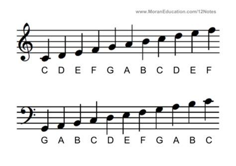 printable flash cards piano notes piano and keyboard note names flash cards digital sheet