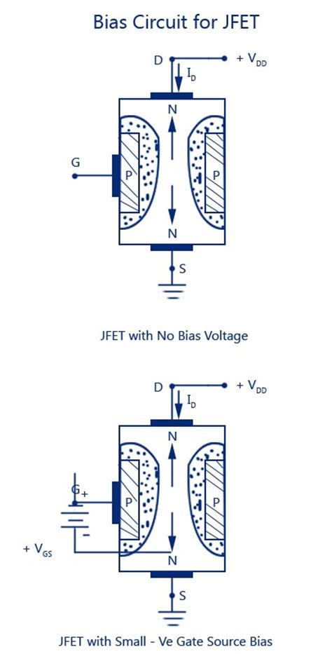 jfet integrated circuit field junction box field free engine image for user manual