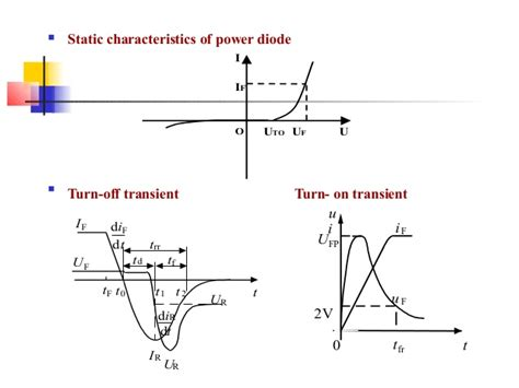 switching characteristics of power diode power electronics