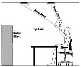 Direct Lighting Com Lighting Ergonomics Survey And Solutions Osh Answers