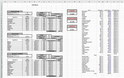 Food Costing Spreadsheet by Food Cost Analysis Spreadsheet Rimouskois Resumes