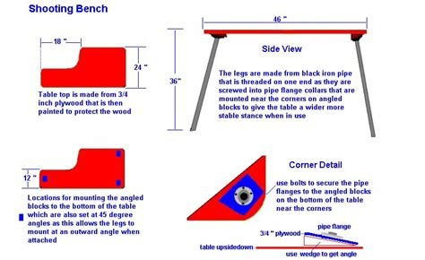 shooting bench rest plans what set up for benchrest shooting