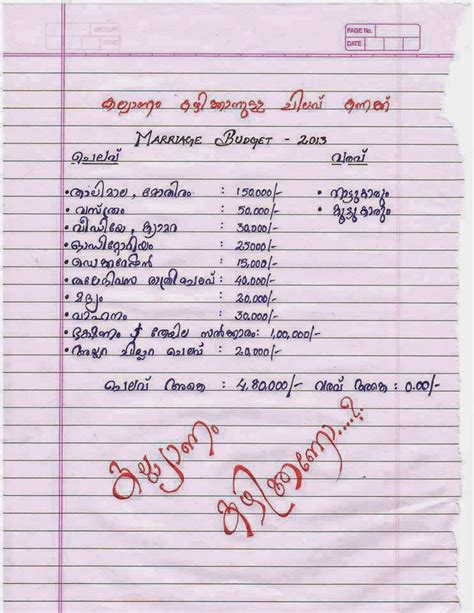 Wedding Budget Kerala by The Gallery For Gt Marriage Quotes In Malayalam