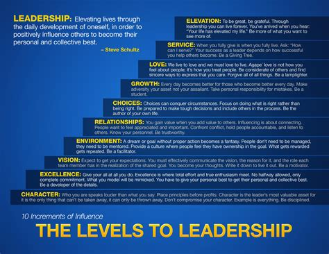 a company of leaders leading at every level books leadership